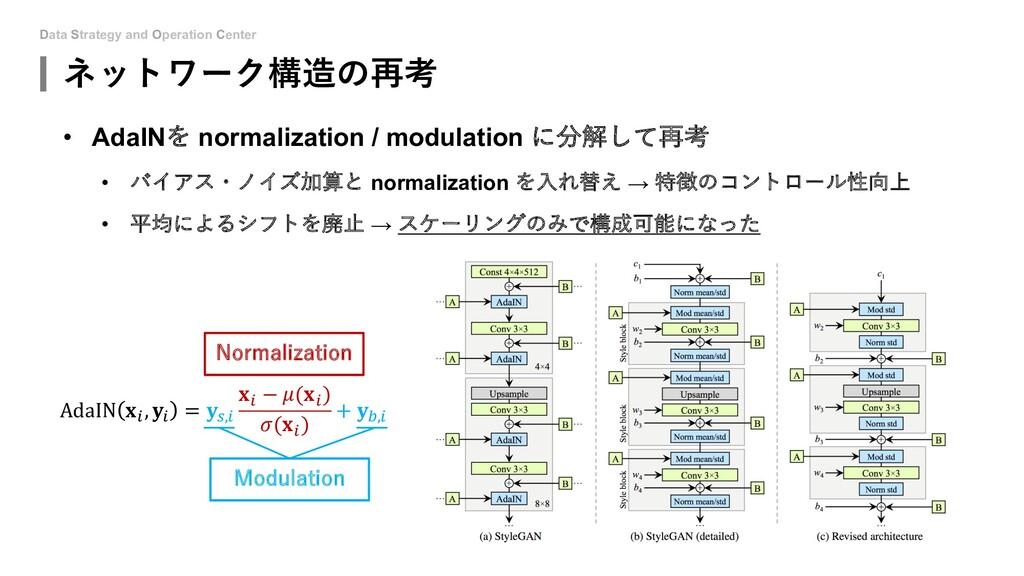 Data Strategy and Operation Center ネットワーク構造の再考 ...