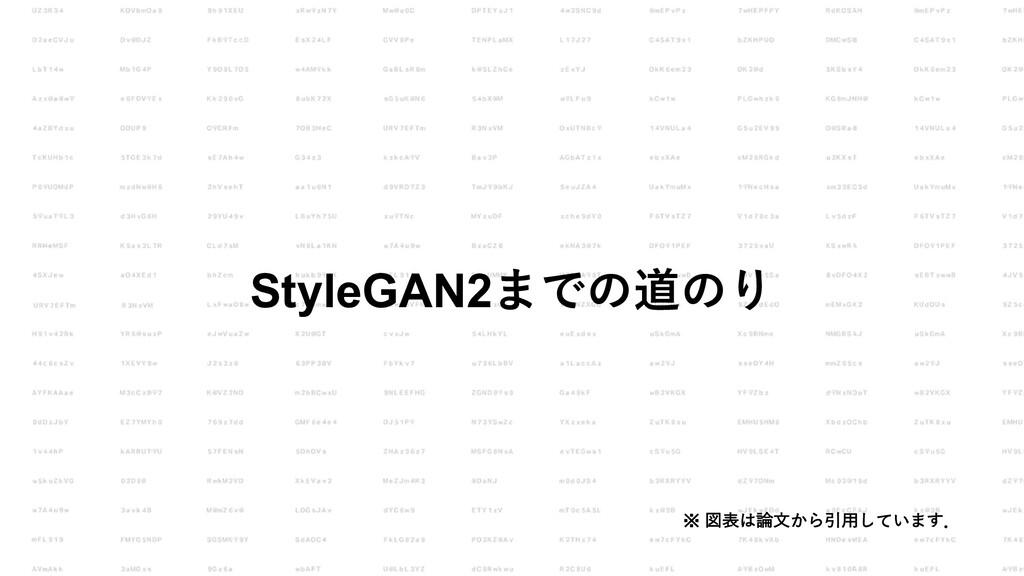 StyleGAN2までの道のり ※ 図表は論⽂から引⽤しています.