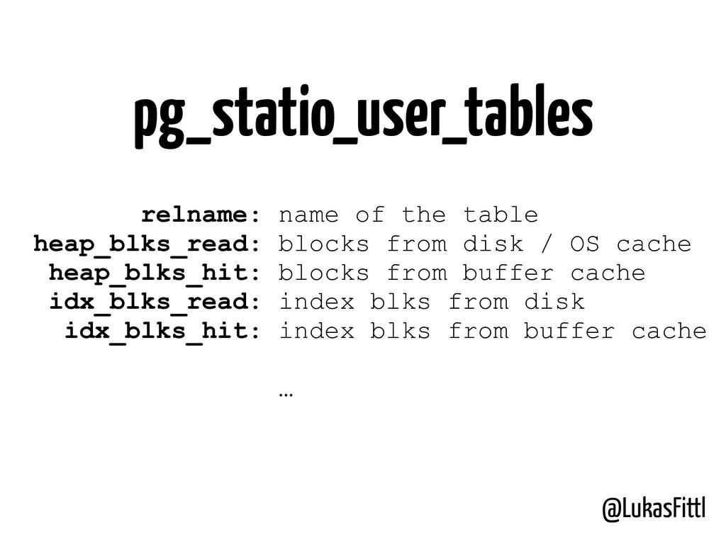 @LukasFittl pg_statio_user_tables relname: name...