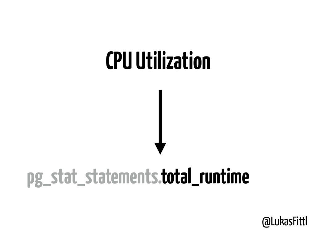 @LukasFittl CPU Utilization pg_stat_statements....