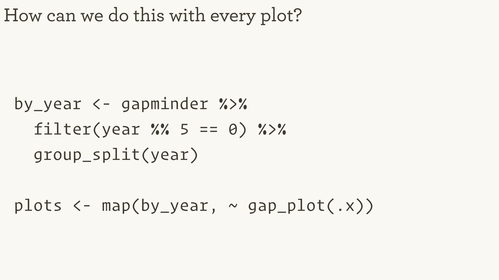by_year <- gapminder %>% filter(year %% 5 == 0)...