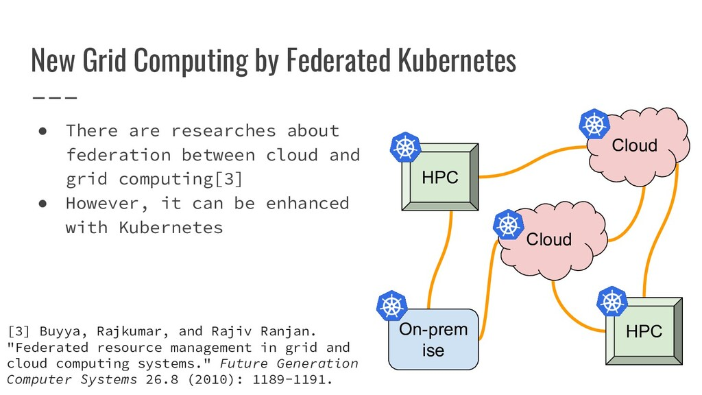 New Grid Computing by Federated Kubernetes ● Th...
