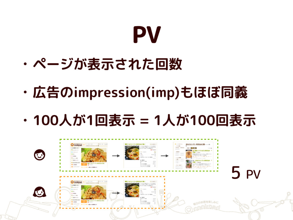PV • ページが表示された回数 • 広告のimpression(imp)もほぼ同義 • 10...