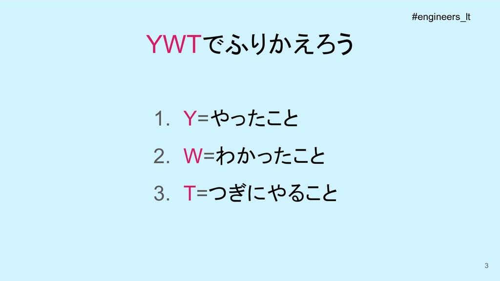 YWTでふりかえろう 1. Y=やったこと 2. W=わかったこと 3. T=つぎにやること ...