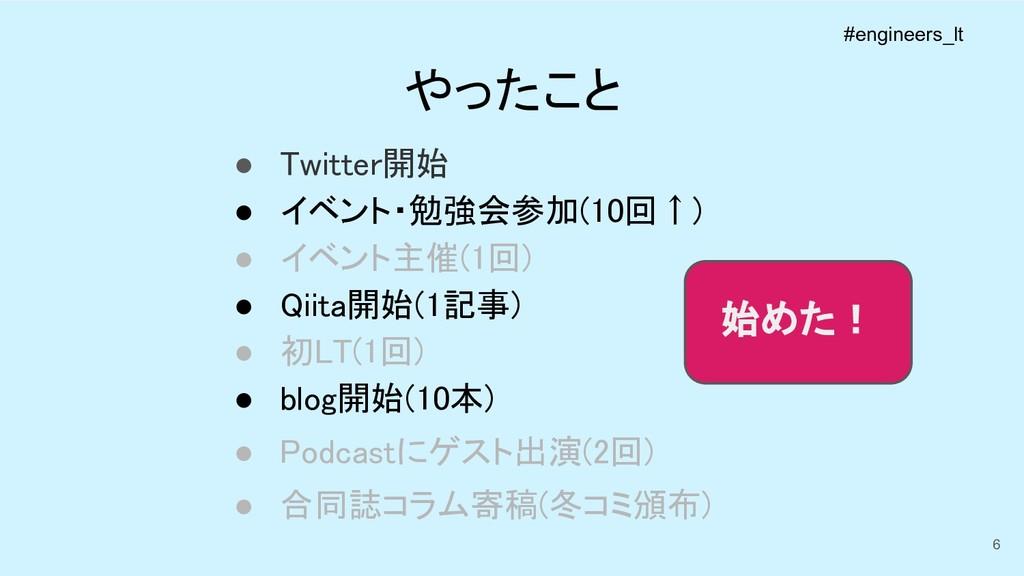 やったこと ● Twitter開始 ● イベント・勉強会参加(10回↑) ● イベント主催(1...