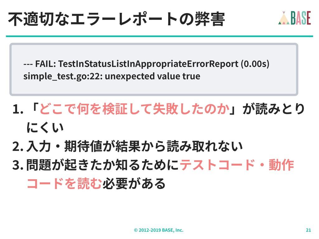 © - BASE, Inc. 不適切なエラーレポートの弊害 . 「どこで何を検証して失敗したの...