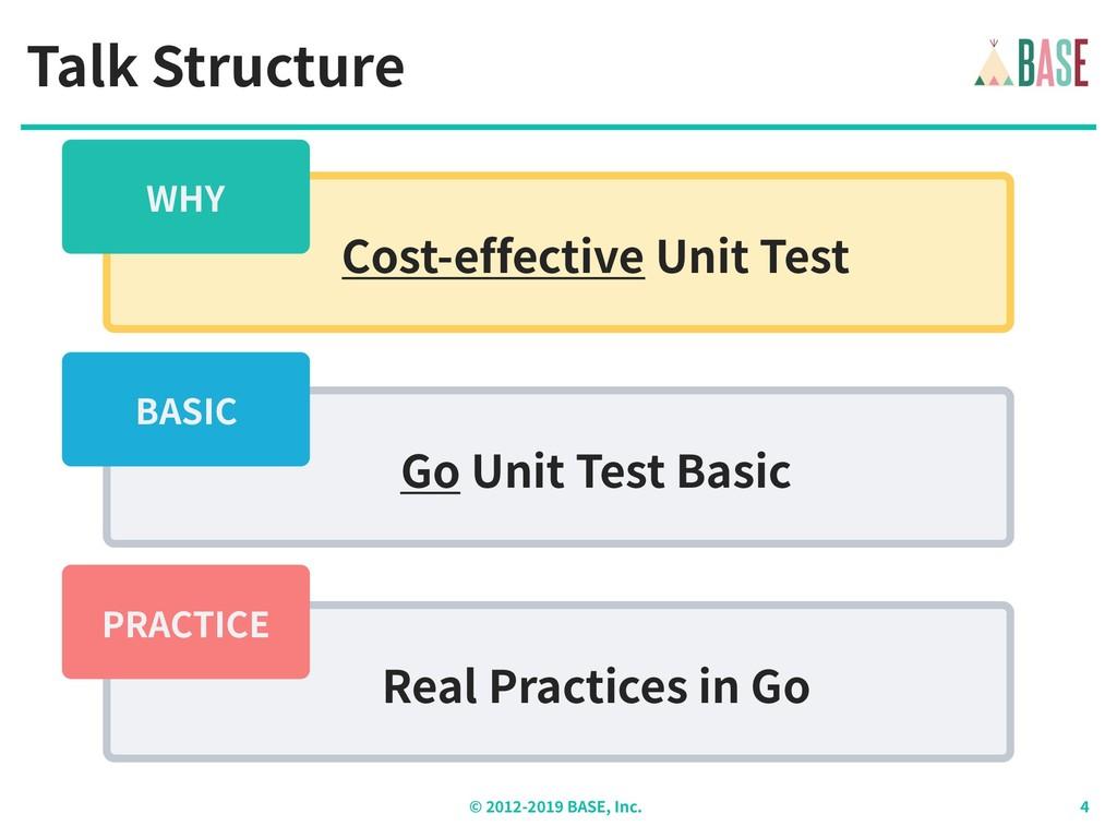 © - BASE, Inc. Talk Structure Cost-effective Un...