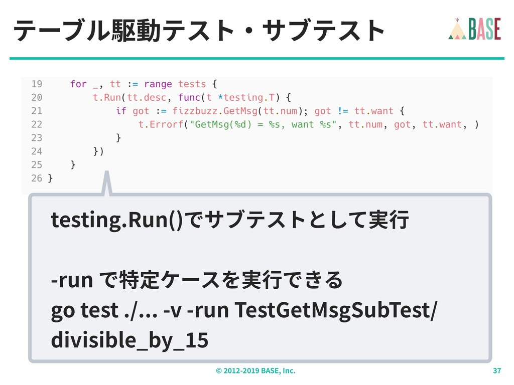 © - BASE, Inc. テーブル駆動テスト‧サブテスト testing.Run()でサブ...