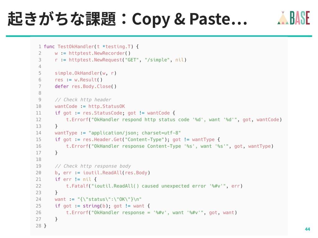 © - BASE, Inc. 起きがちな課題:Copy & Paste