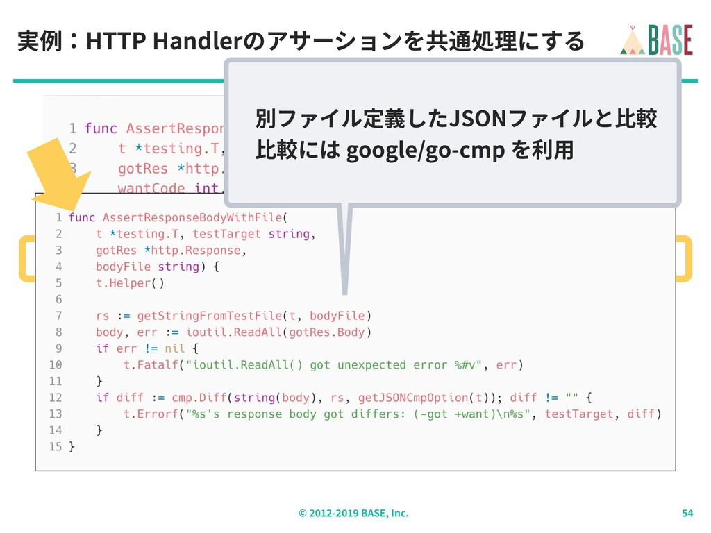 © - BASE, Inc. 実例:HTTP Handlerのアサーションを共通処理にする 別...