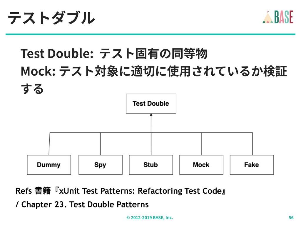 © - BASE, Inc. テストダブル Test Double: テスト固有の同等物 Mo...