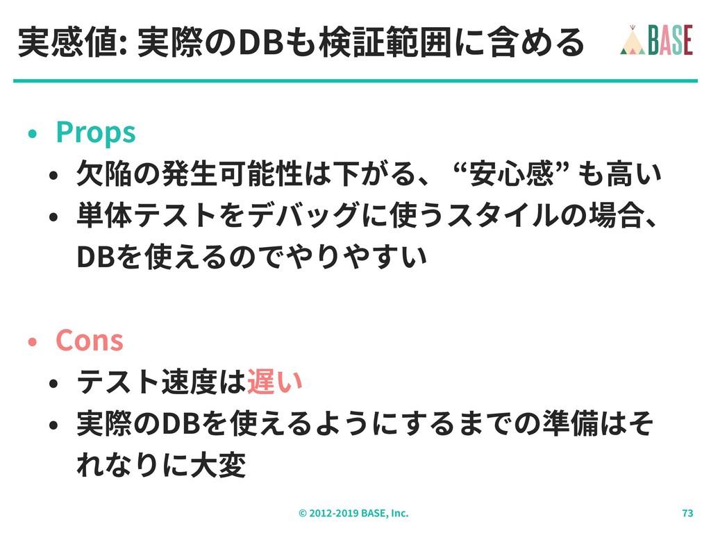 © - BASE, Inc. 実感値: 実際のDBも検証範囲に含める • Props • ⽋陥...