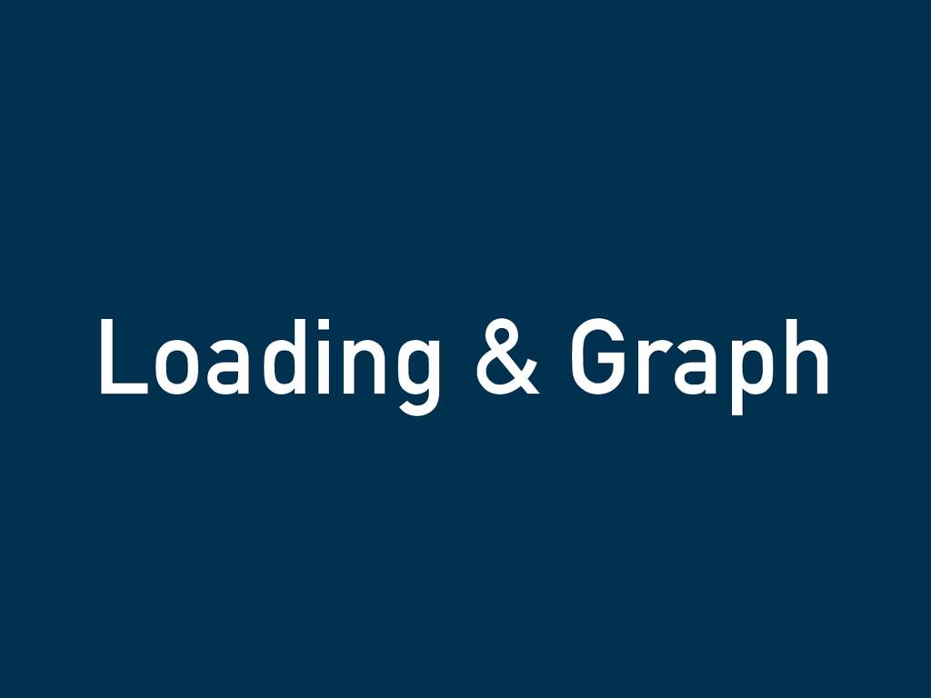 Loading & Graph