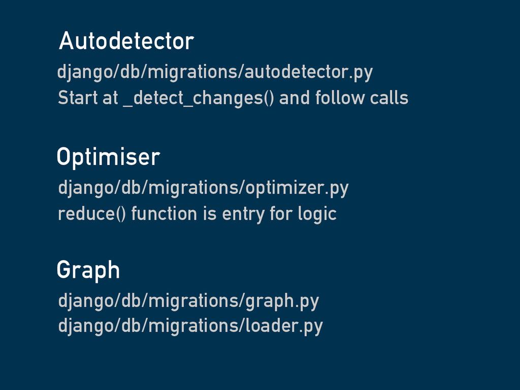 django/db/migrations/autodetector.py Autodetect...
