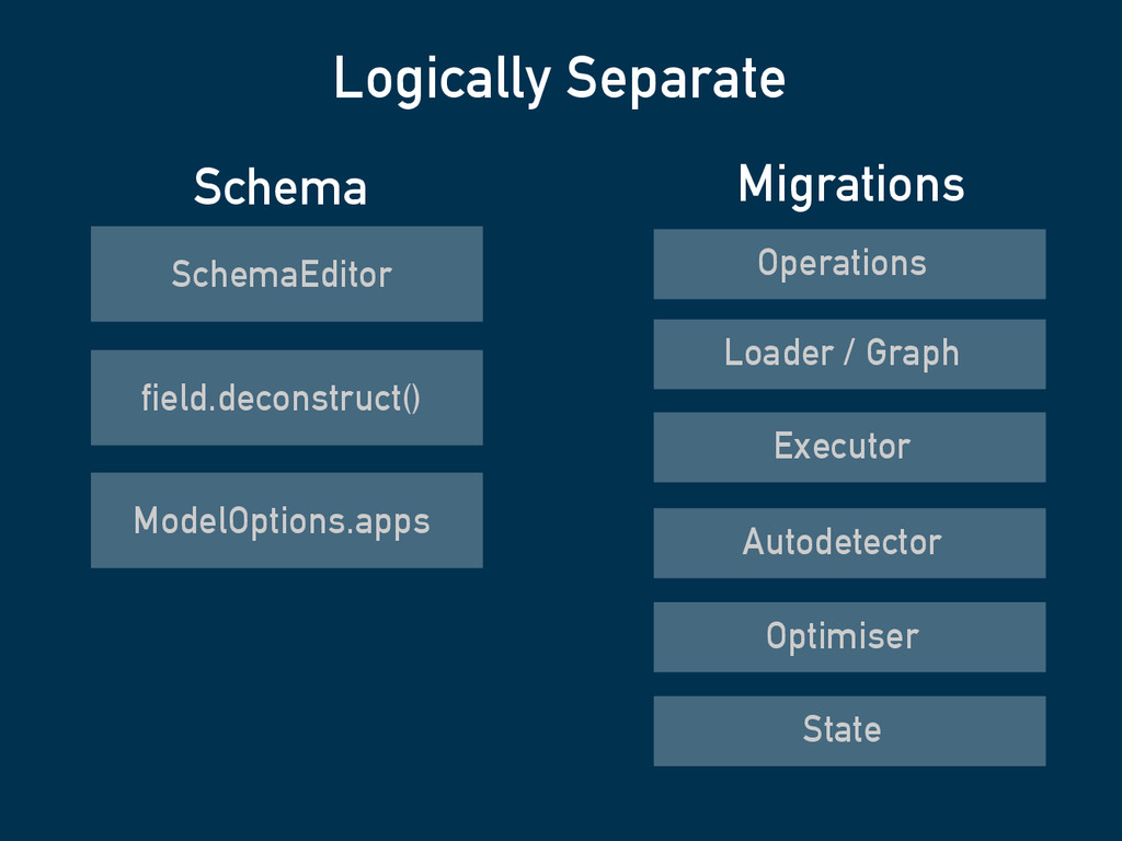 Logically Separate SchemaEditor Schema Migratio...