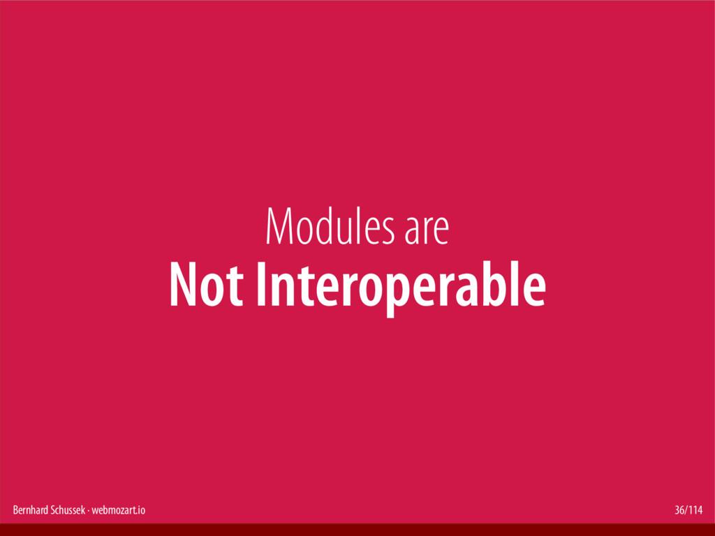 Bernhard Schussek · webmozart.io 36/114 Modules...