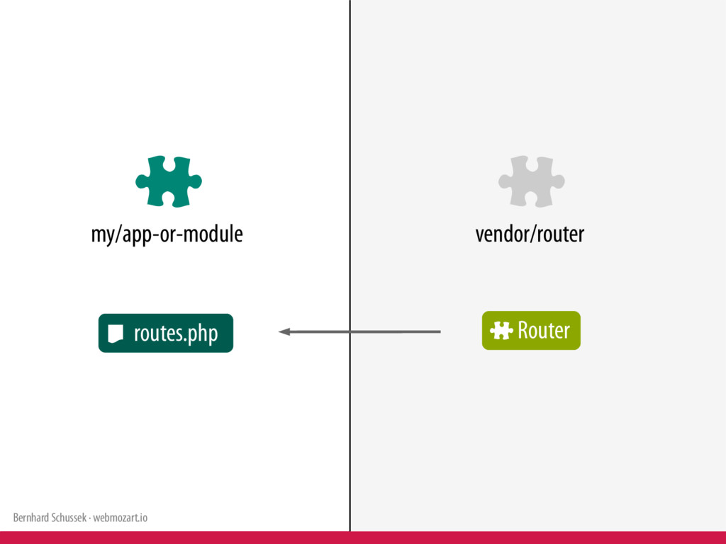Bernhard Schussek · webmozart.io 90/114 my/app-...