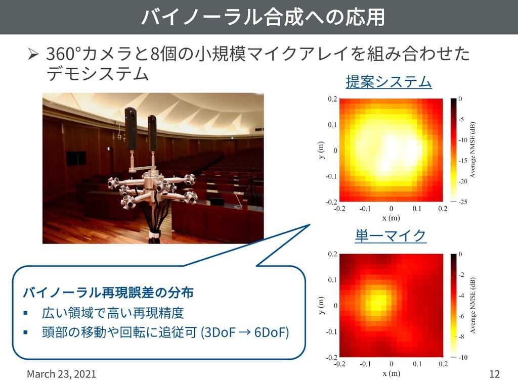 バイノーラル合成への応⽤ Ø 360°カメラと8個の⼩規模マイクアレイを組み合わせた デモシス...