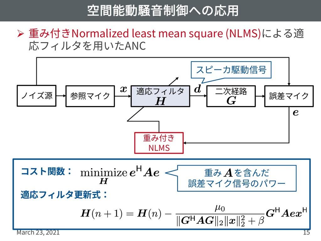 空間能動騒⾳制御への応⽤ Ø 重み付きNormalized least mean square...