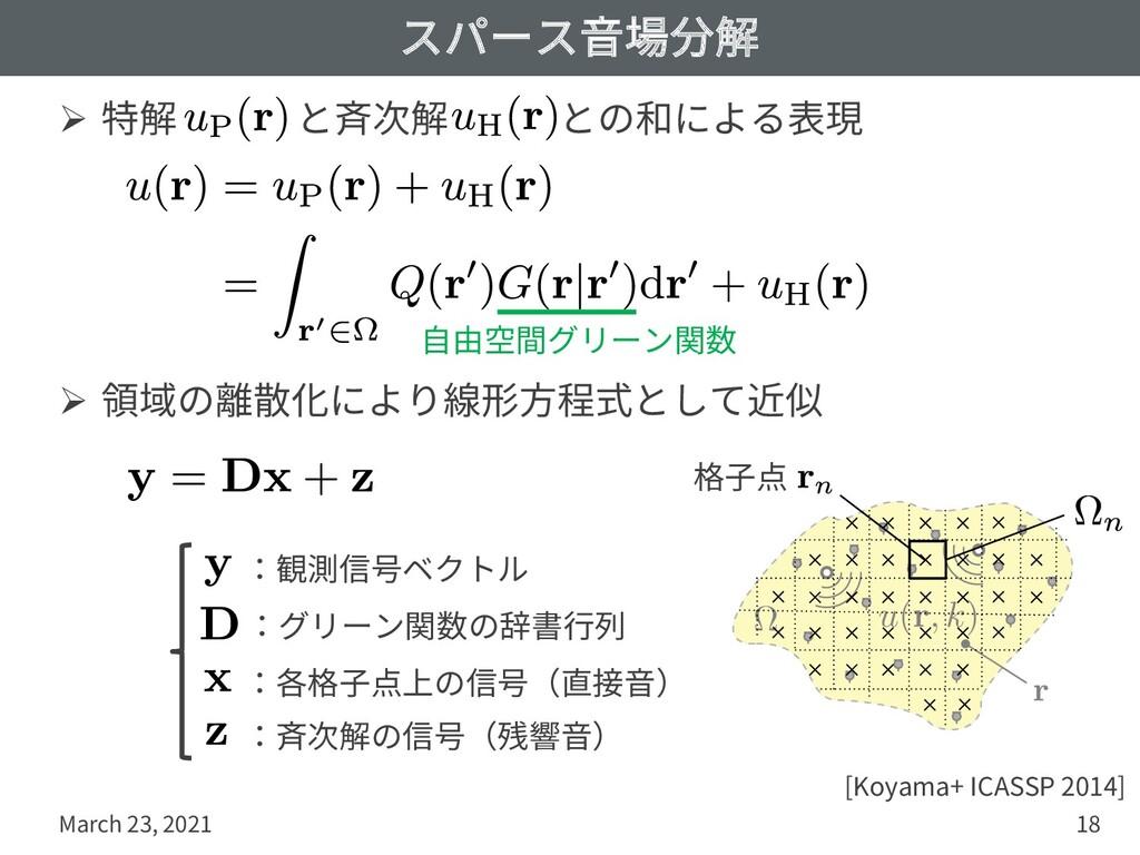スパース⾳場分解 Ø 特解 と⻫次解 との和による表現 Ø 領域の離散化により線形⽅程式として...