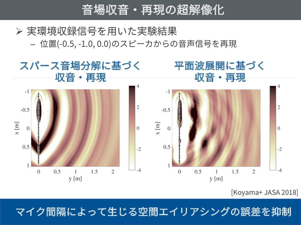 ⾳場収⾳・再現の超解像化 Ø 実環境収録信号を⽤いた実験結果 – 位置(-0.5, -1.0,...
