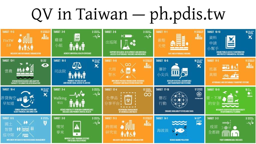 QV in Taiwan — ph.pdis.tw FixTW 2.0 Walking 911