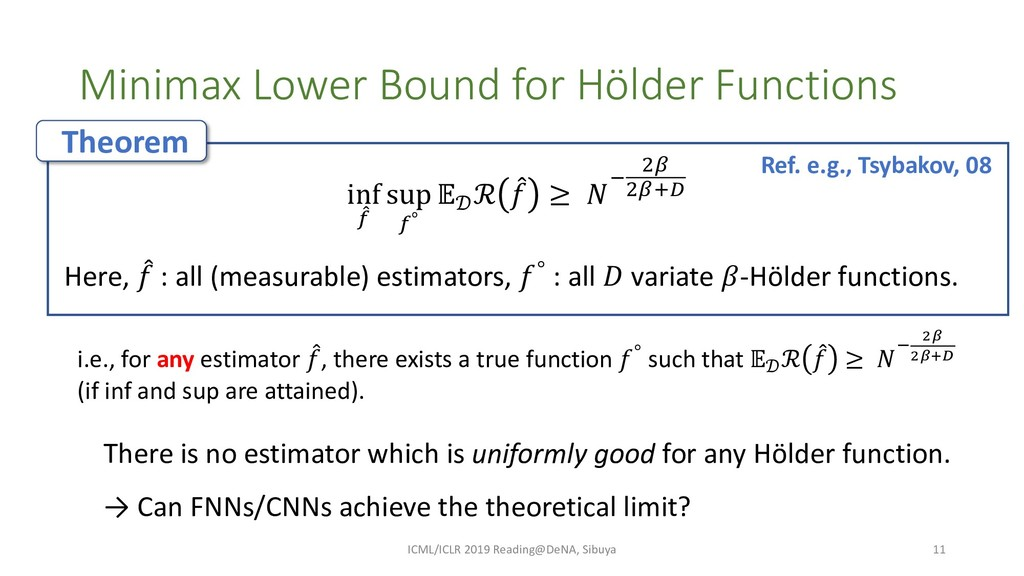 Minimax Lower Bound for Hölder Functions Here, ...