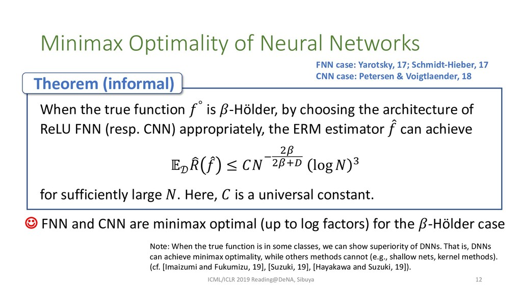 Minimax Optimality of Neural Networks ICML/ICLR...