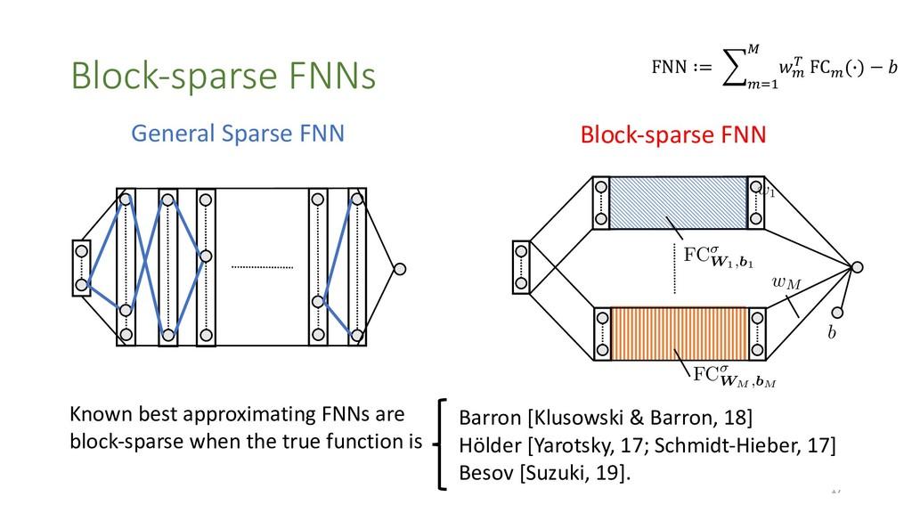 Block-sparse FNNs 17 Barron [Klusowski & Barron...