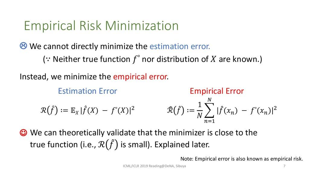 Empirical Risk Minimization L We cannot directl...