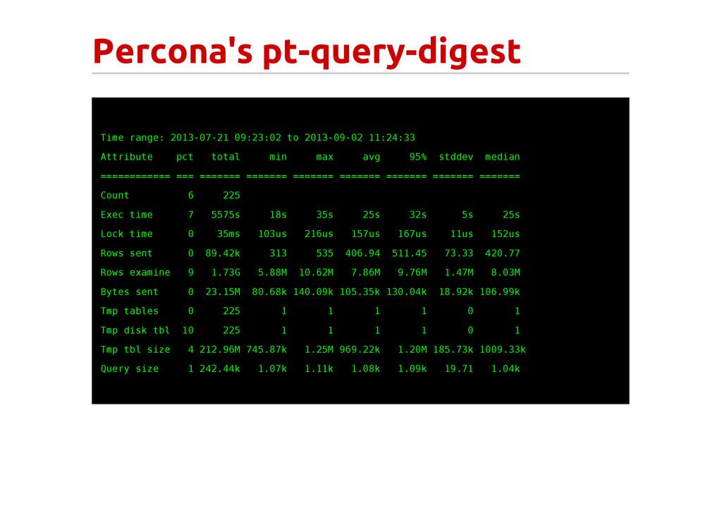 Percona's pt-query-digest T i m e r a n g e : 2...