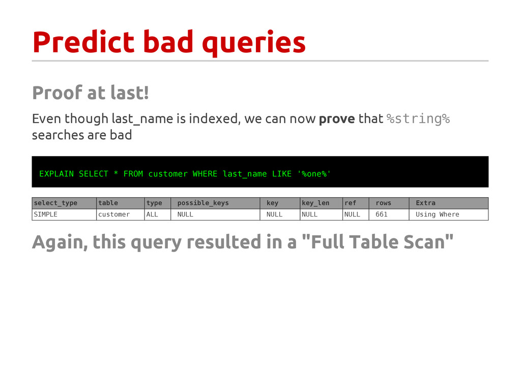 Predict bad queries Proof at last! Even though ...