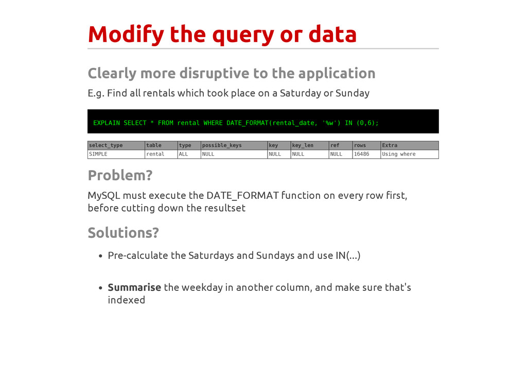 Modify the query or data Clearly more disruptiv...