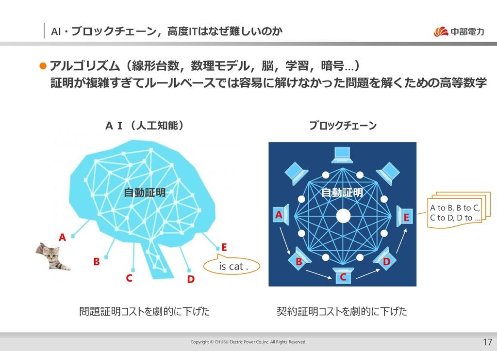 AI・ブロックチェーン,高度ITはなぜ難しいのか Copyright © CHUBU Elec...