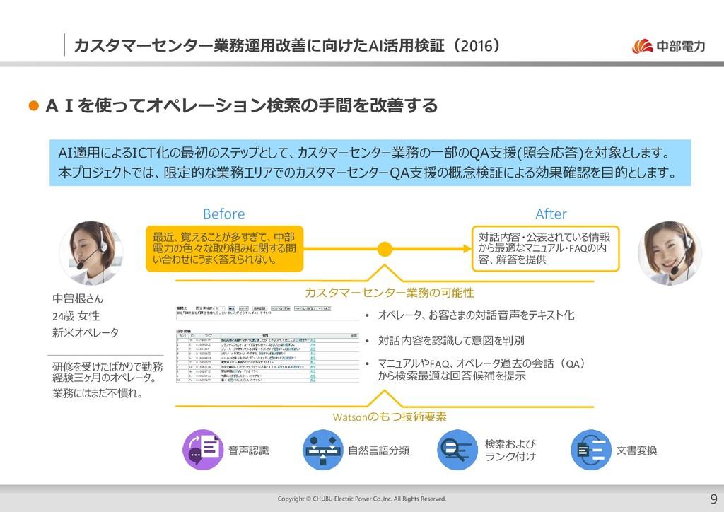 カスタマーセンター業務運用改善に向けたAI活用検証(2016) Copyright © CHU...