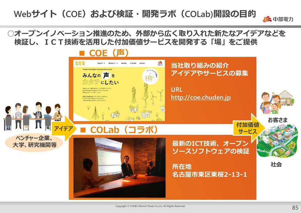 当社取り組みの紹介 アイデアやサービスの募集 URL http://coe.chuden.jp...