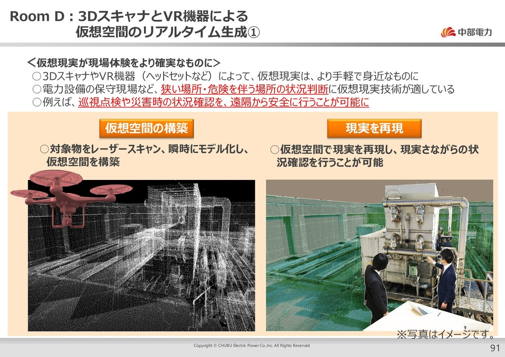 Room D:3DスキャナとVR機器による 仮想空間のリアルタイム生成① 91 <仮想現実が現...