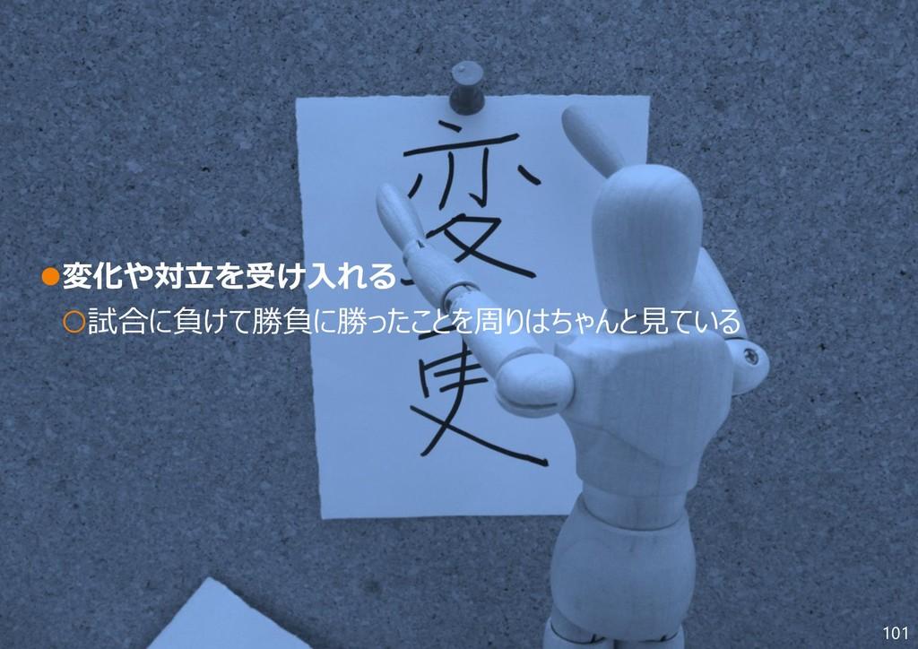 それでもうまくいかない時は Copyright © CHUBU Electric Power ...