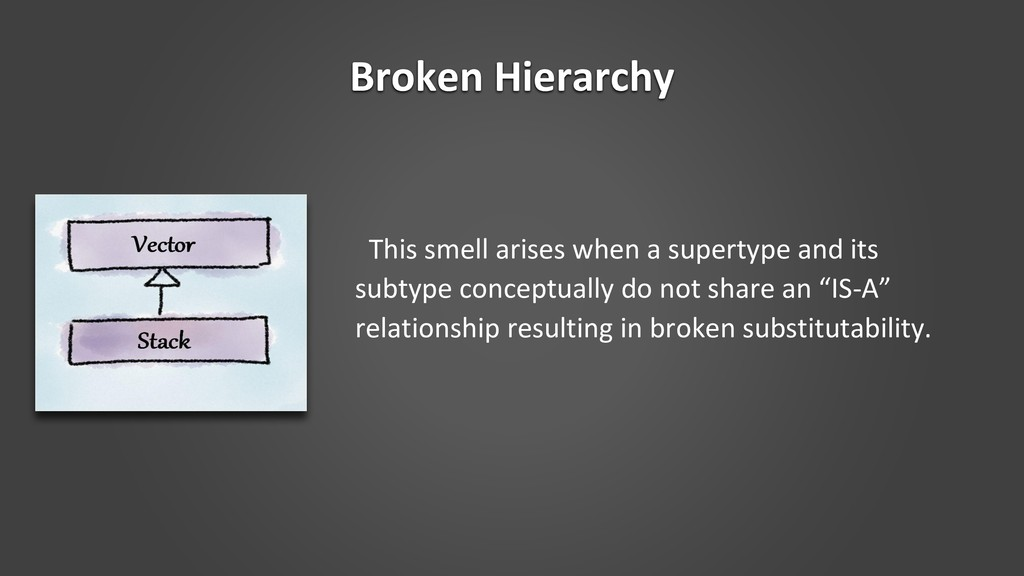 Broken Hierarchy This smell arises when a super...