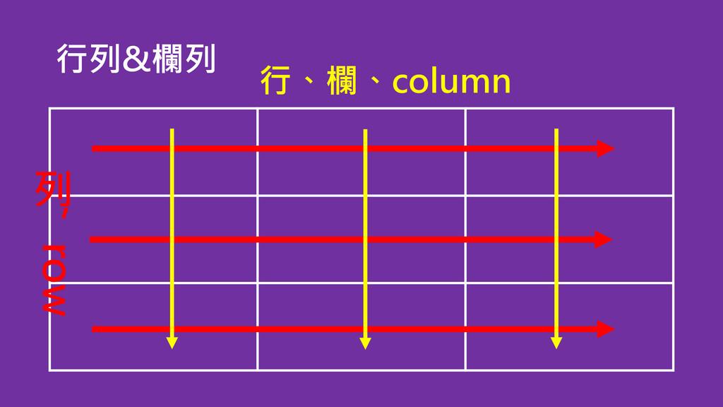 行列&欄列 行、欄、column 列 、 row