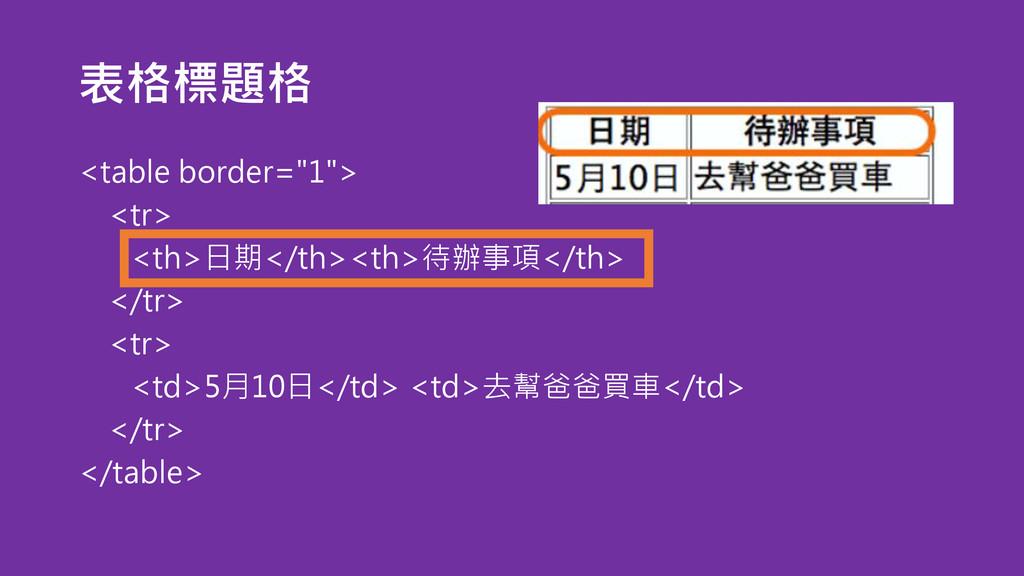 "表格標題格 <table border=""1""> <tr> <th>日期</th><th>待辦..."
