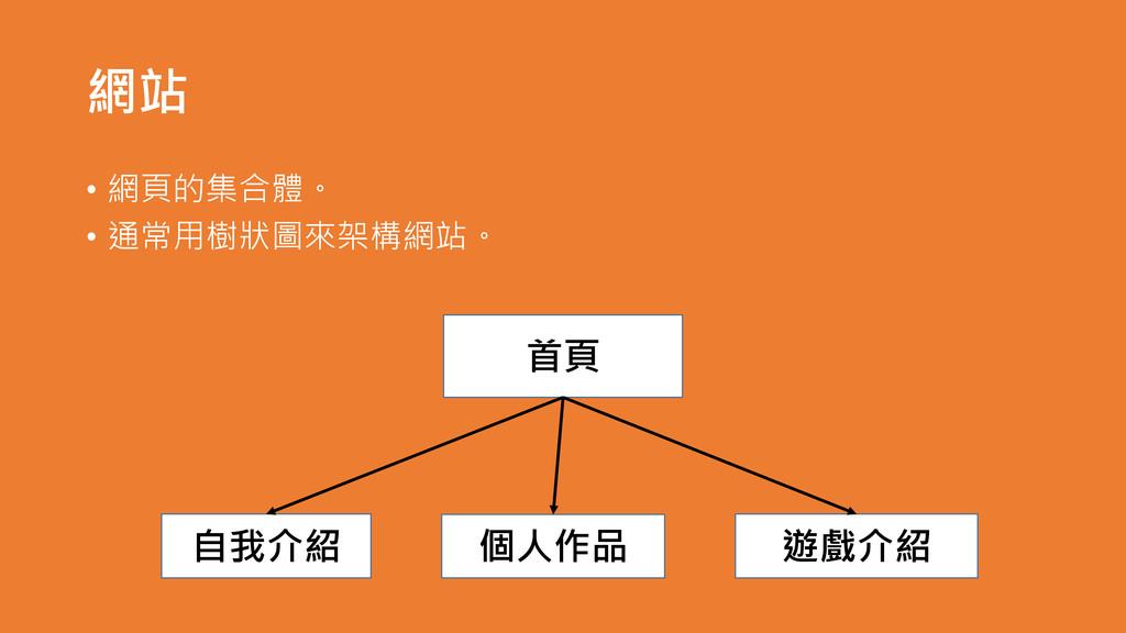 網站 • 網頁的集合體。 • 通常用樹狀圖來架構網站。 首頁 自我介紹 個人作品 遊戲介紹