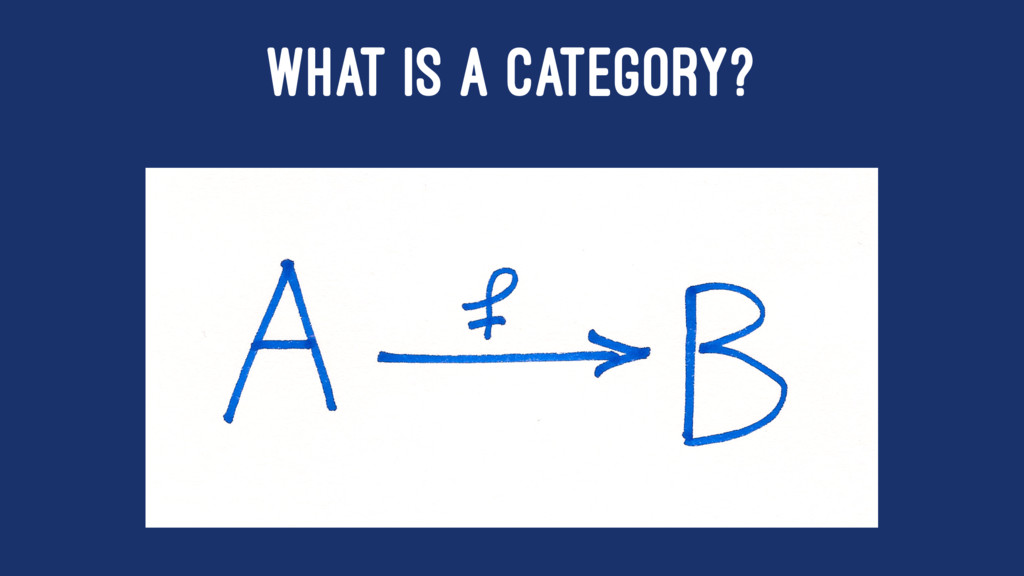 WHAT IS A CATEGORY?