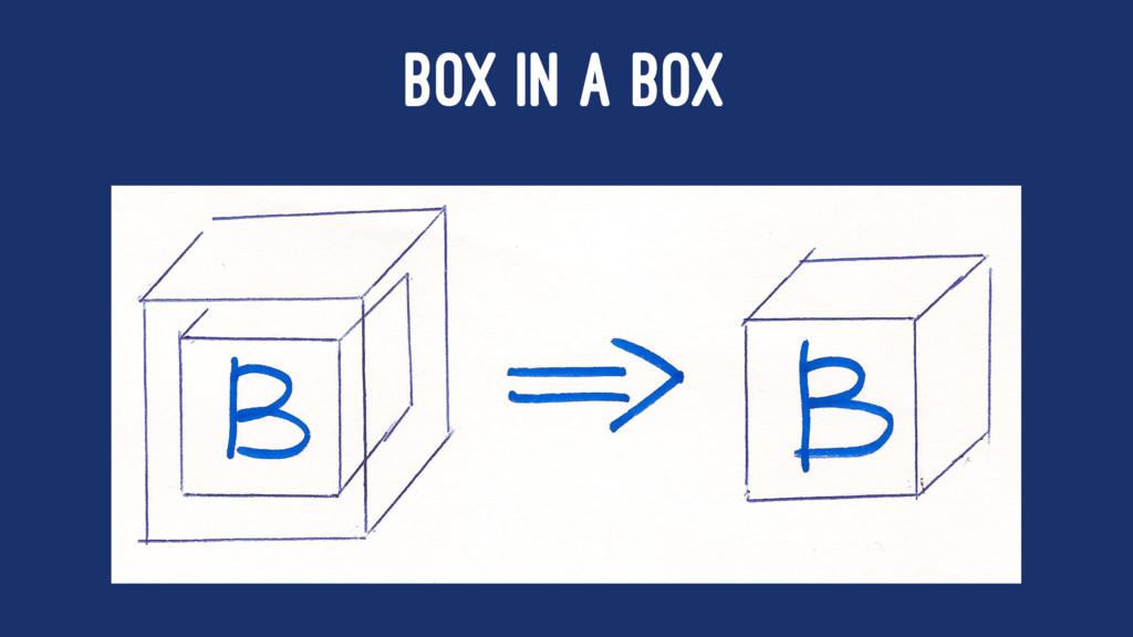 BOX IN A BOX