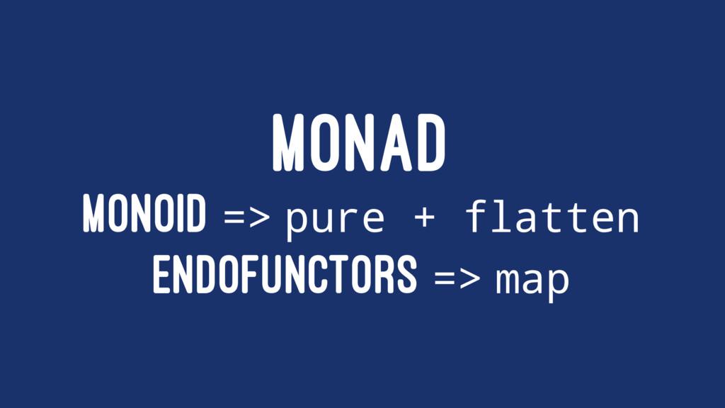 MONAD MONOID => pure + flatten ENDOFUNCTORS => ...