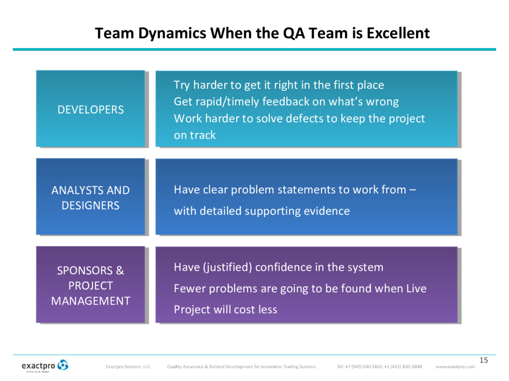 Team Dynamics When the QA Team is Excellent 15 ...