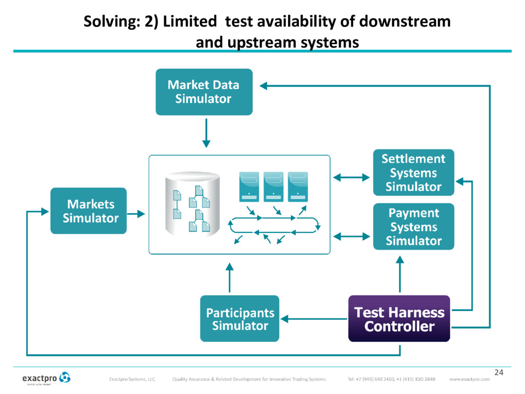 Solving: 2) Limited test availability of downst...