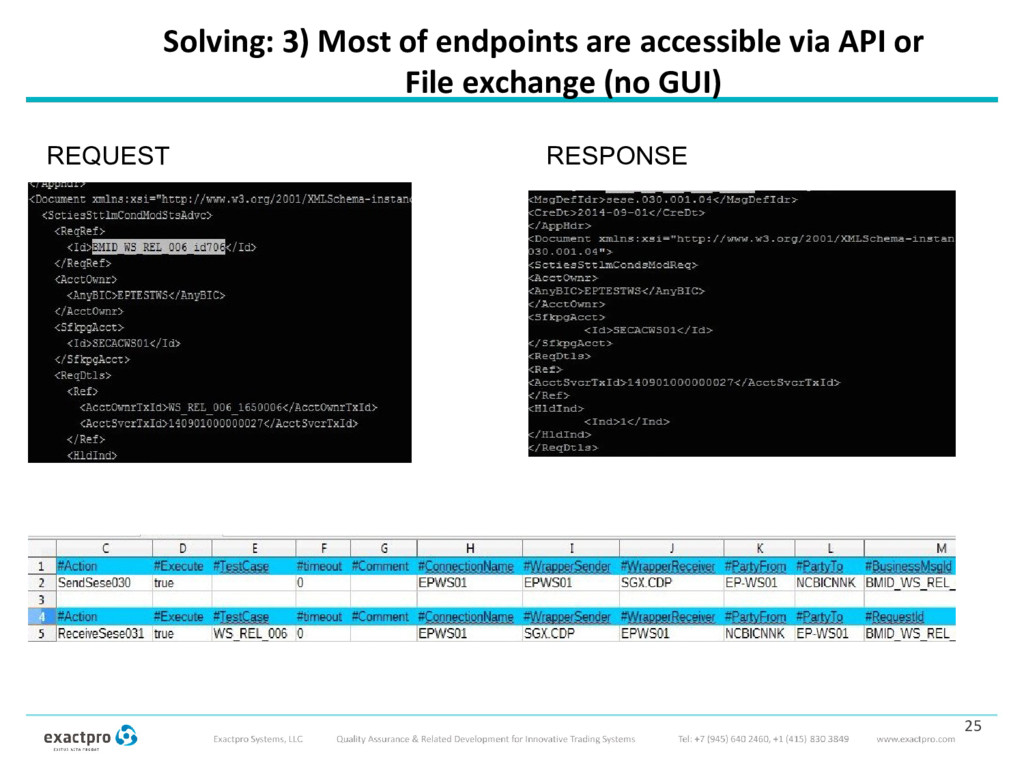 Solving: 3) Most of endpoints are accessible vi...
