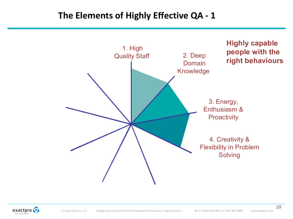 1. High Quality Staff The Elements of Highly Ef...