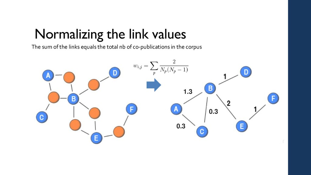 Normalizing the link values The sum of the link...
